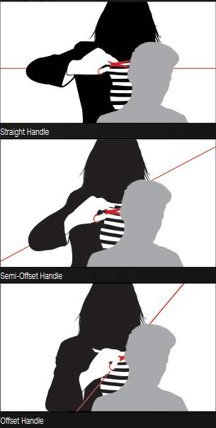 positions de coupe du coiffeur